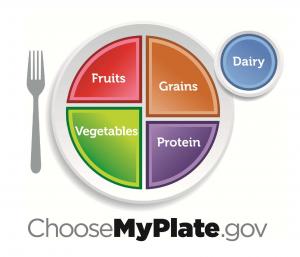 USDA plate
